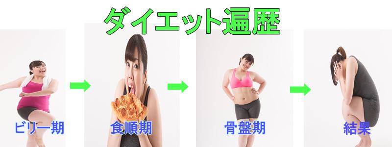めっちゃたっぷりフルーツ青汁の前に試したダイエット法